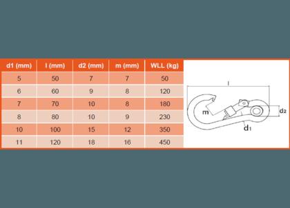 Karabijnhaak met kous en schroef RVS-2