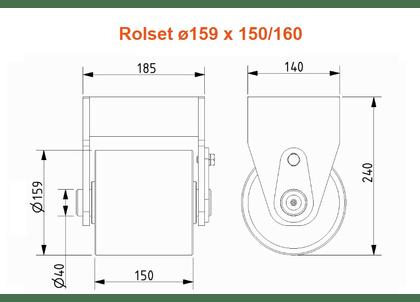 Rolset-5