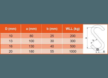 S-haken Grade 80-2