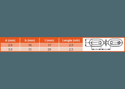 SIKVM0020-3