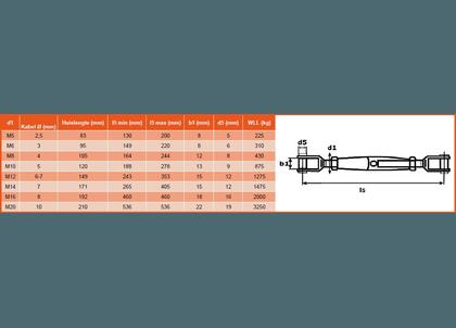 Spanschroef RVS gaffel en gaffel-2
